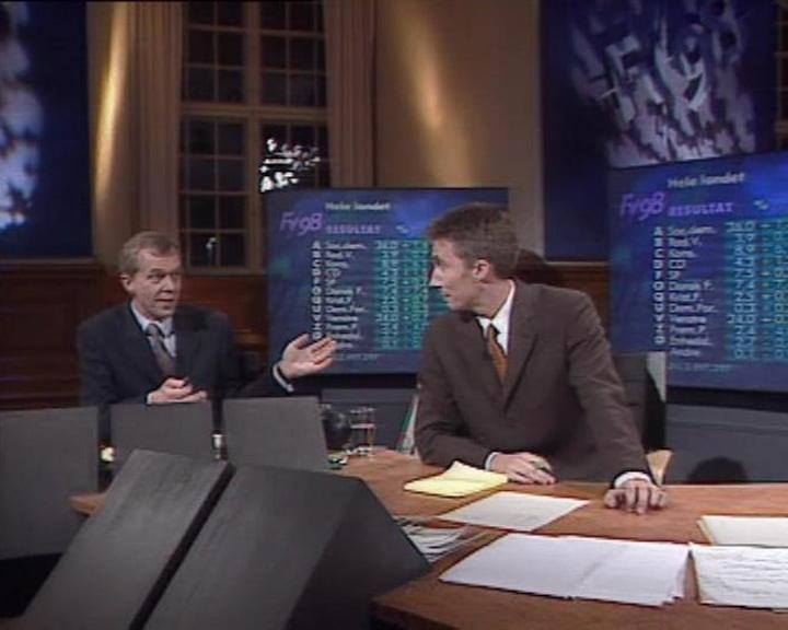 Valg 1998